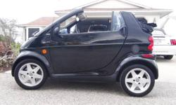 2005 Smart Car Convertible