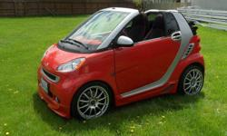2008 Smart Fortwo Passion Convertible Convertible